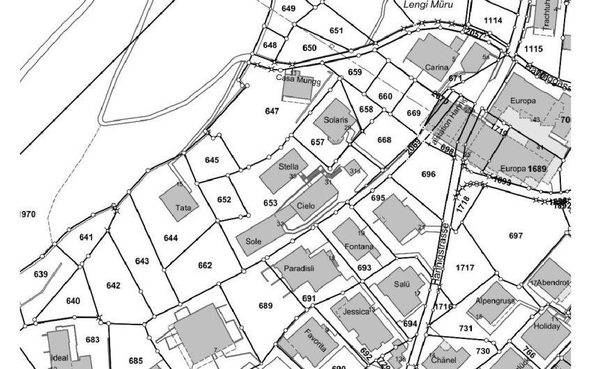 Bauland – Building land